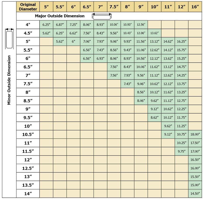 Liner Charts Chimney Liner Depot